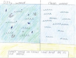 """Drawing of clean water vs dirty water with the text """"Which would you rather have? After all, it's our water."""""""