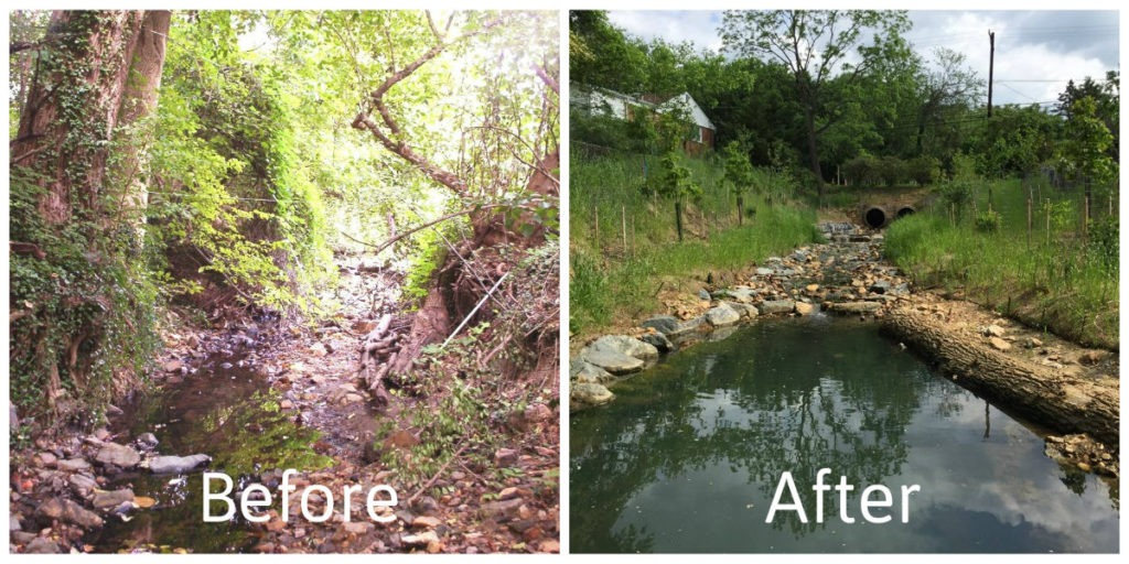 Before and after images showing erosion that was leveled and the creation of pools
